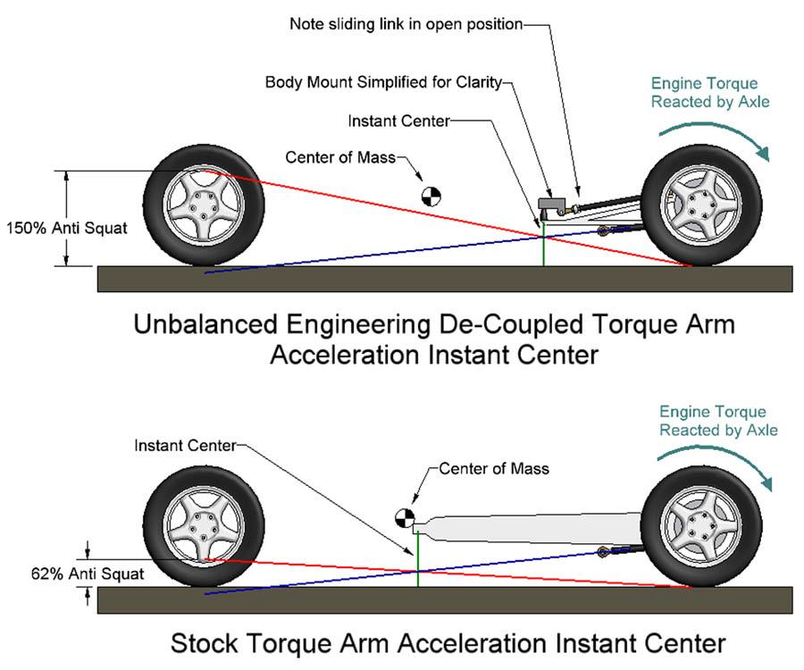 Camaro Front Suspension Diagramon 2002 Mitsubishi Lancer Radio Wiring Diagram